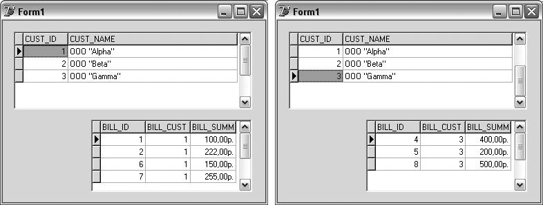 Связь один ко многим, связанные поля BILL_CUST и CUST_ID