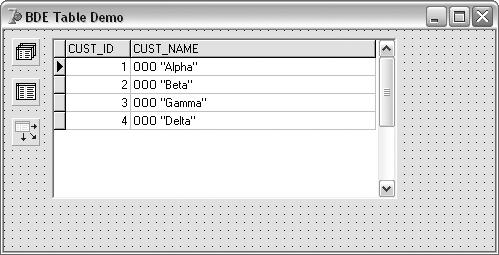 mysql php вывести таблицу