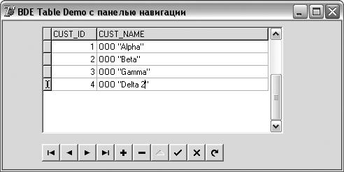 Таблица DBGrid и панель навигации