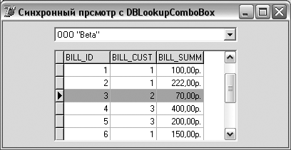 Синхронный просмотр таблиц БД в Delphi
